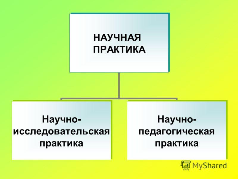 НАУЧНАЯ ПРАКТИКА Научно- исследовательская практика Научно- педагогическая практика