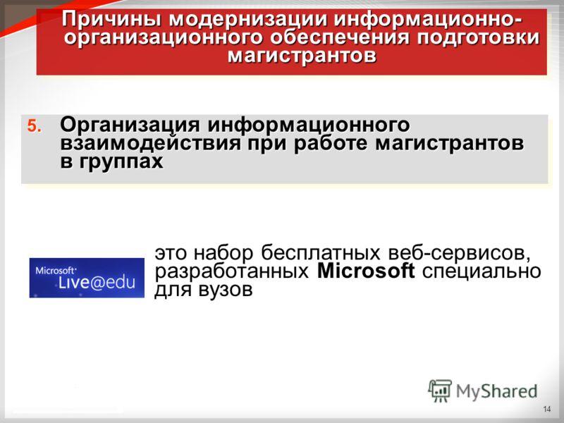 14 Причины модернизации информационно- организационного обеспечения подготовки магистрантов 5. Организация информационного взаимодействия при работе магистрантов в группах это набор бесплатных веб-сервисов, разработанных Microsoft специально для вузо