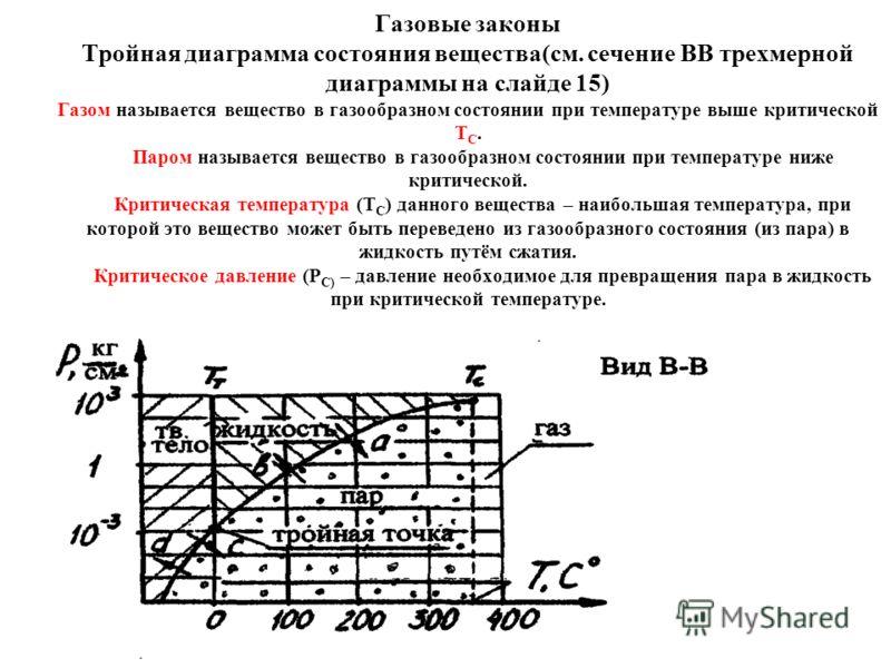 Газовые законы Тройная диаграмма состояния вещества(см. сечение ВВ трехмерной диаграммы на слайде 15) Газом называется вещество в газообразном состоянии при температуре выше критической Т С. Паром называется вещество в газообразном состоянии при темп