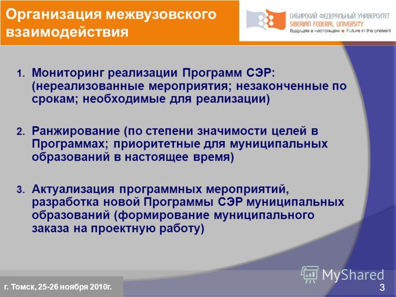 5 марта 2009 3 Красноярск, 28 февраля 2009 3 Организация межвузовского взаимодействия 1. Мониторинг реализации Программ СЭР: (нереализованные мероприятия; незаконченные по срокам; необходимые для реализации) 2. Ранжирование (по степени значимости цел