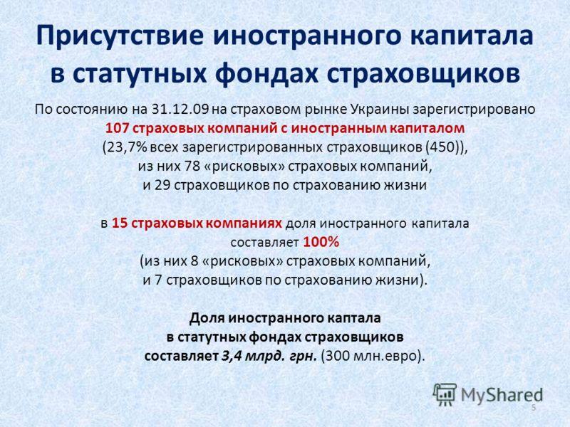 Присутствие иностранного капитала в статутных фондах страховщиков По состоянию на 31.12.09 на страховом рынке Украины зарегистрировано 107 страховых компаний с иностранным капиталом (23,7% всех зарегистрированных страховщиков (450)), из них 78 «риско
