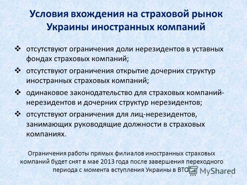 7 Условия вхождения на страховой рынок Украины иностранных компаний отсутствуют ограничения доли нерезидентов в уставных фондах страховых компаний; отсутствуют ограничения открытие дочерних структур иностранных страховых компаний; одинаковое законода