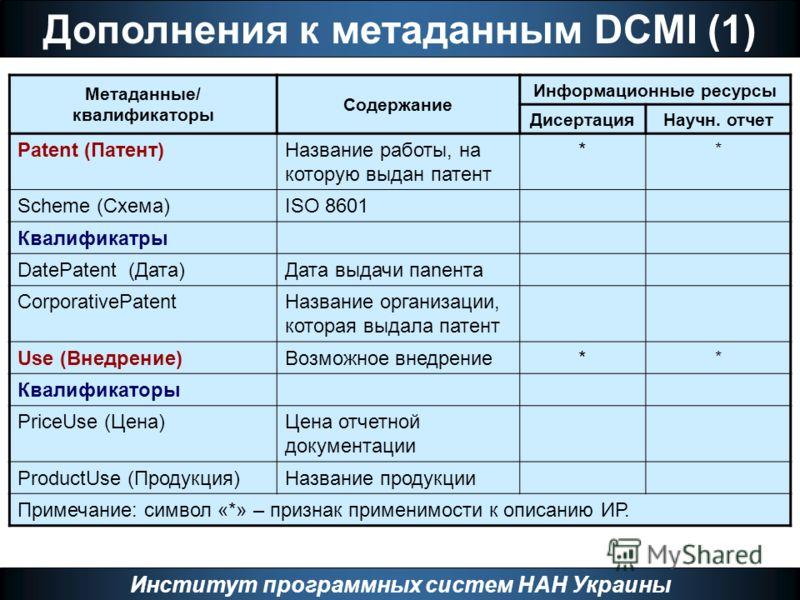 Дополнения к метаданным DCMI (1) Институт программных систем НАН Украины Метаданные/ квалификаторы Содержание Информационные ресурсы ДисертацияНаучн. отчет Patent (Патент)Название работы, на которую выдан патент * * Scheme (Схема)ISO 8601 Квалификатр
