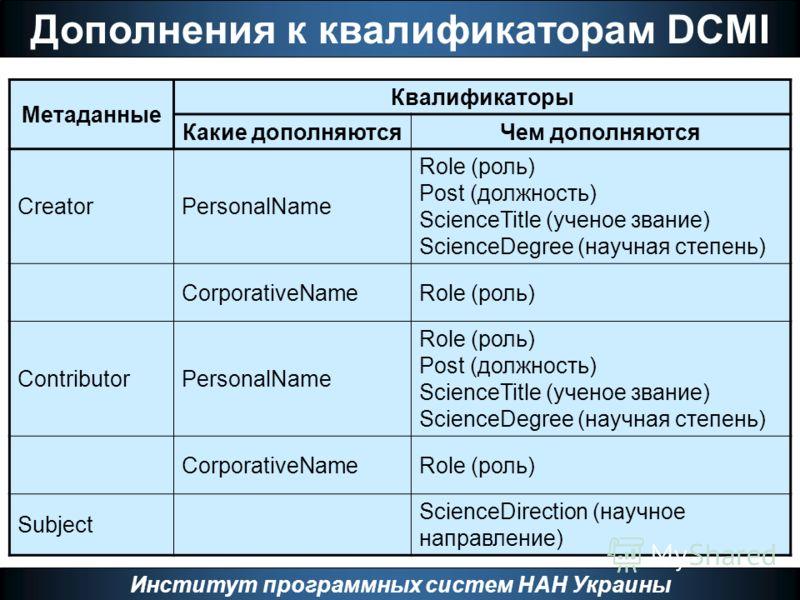 Дополнения к квалификаторам DCMI Институт программных систем НАН Украины Метаданные Квалификаторы Какие дополняютсяЧем дополняются CreatorPersonalName Role (роль) Post (должность) ScienceTitle (ученое звание) ScienceDegree (научная степень) Corporati