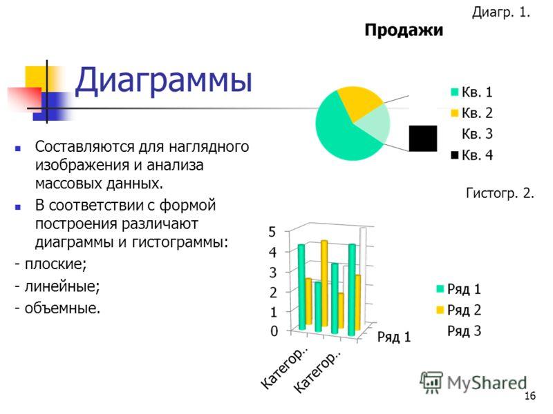Диаграммы Составляются для наглядного изображения и анализа массовых данных. В соответствии с формой построения различают диаграммы и гистограммы: - плоские; - линейные; - объемные. 16 Диагр. 1. Гистогр. 2.