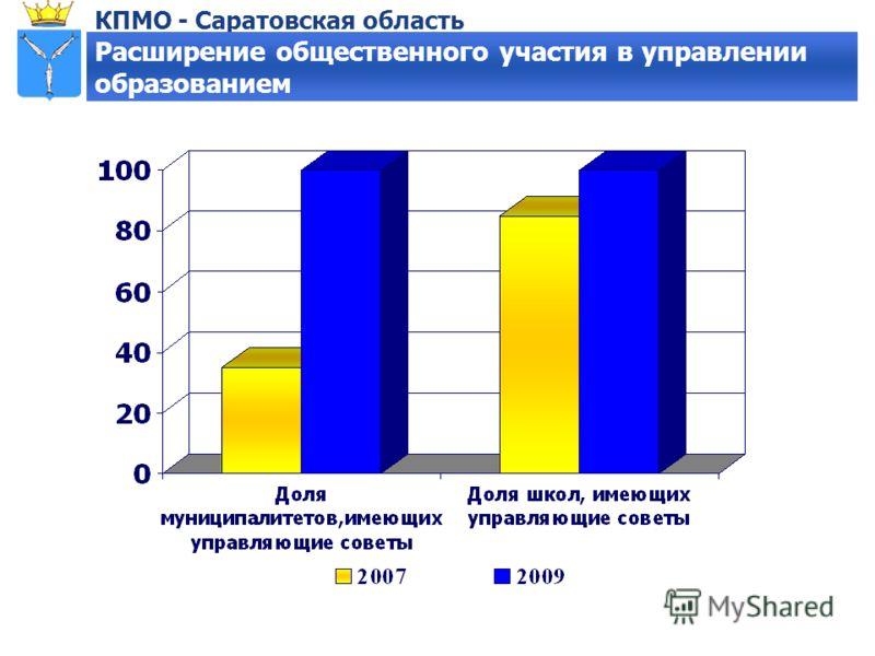 КПМО - Саратовская область Расширение общественного участия в управлении образованием