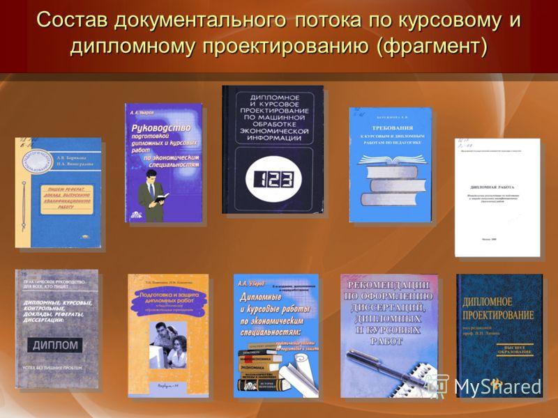 Состав документального потока по курсовому и дипломному проектированию (фрагмент)