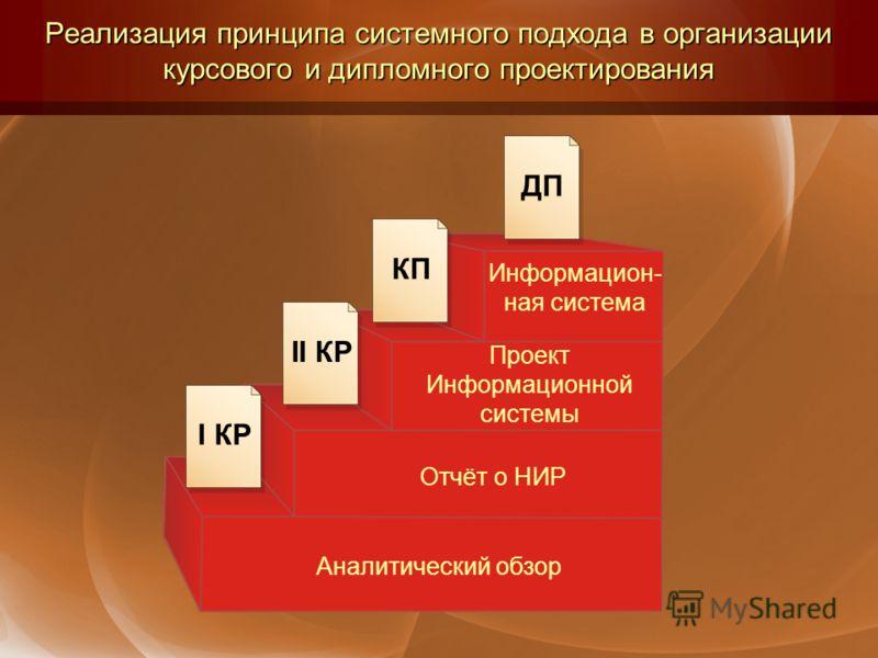 Аналитический обзор Реализация принципа системного подхода в организации курсового и дипломного проектирования II КРКПДПI КР Проект Информационной системы Информацион- ная система Отчёт о НИР