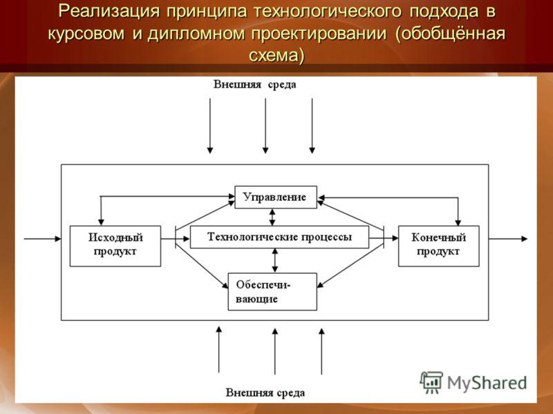 Реализация принципа технологического подхода в курсовом и дипломном проектировании (обобщённая схема)
