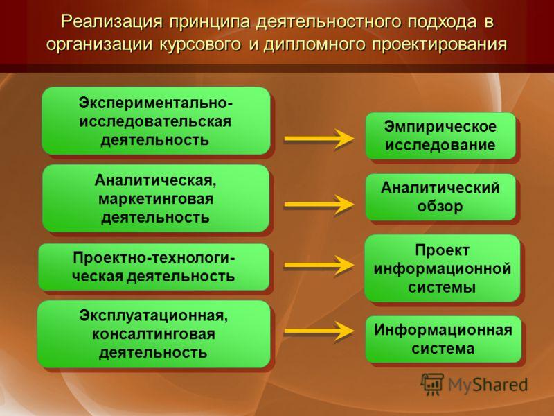 Эмпирическая база исследования в дипломной работе примеры