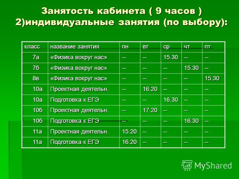 Занятость кабинета ( 9 часов ) 2)индивидуальные занятия (по выбору): класс название занятия пнвтсрчтпт 7а 7а «Физика вокруг нас» ----15.30---- 7б 7б «Физика вокруг нас» ------15.30-- 8в 8в «Физика вокруг нас» --------15.30 10а 10а Проектная деятельн.