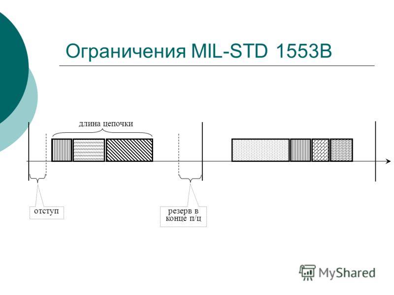 Ограничения MIL-STD 1553B резерв в конце п/ц длина цепочки отступ