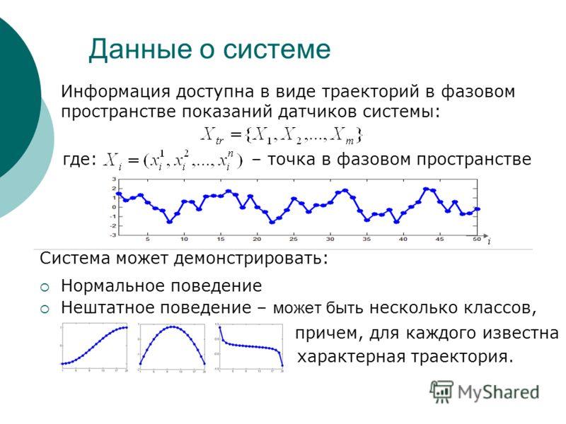 Данные о системе Информация доступна в виде траекторий в фазовом пространстве показаний датчиков системы: где: – точка в фазовом пространстве Система может демонстрировать: Нормальное поведение Нештатное поведение – может быть несколько классов, прич
