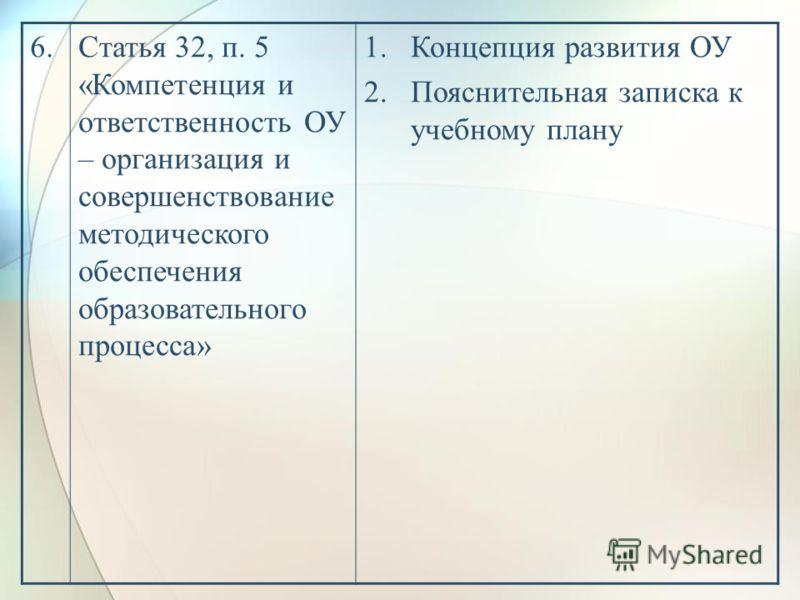 6.Статья 32, п. 5 «Компетенция и ответственность ОУ – организация и совершенствование методического обеспечения образовательного процесса» 1.Концепция развития ОУ 2.Пояснительная записка к учебному плану