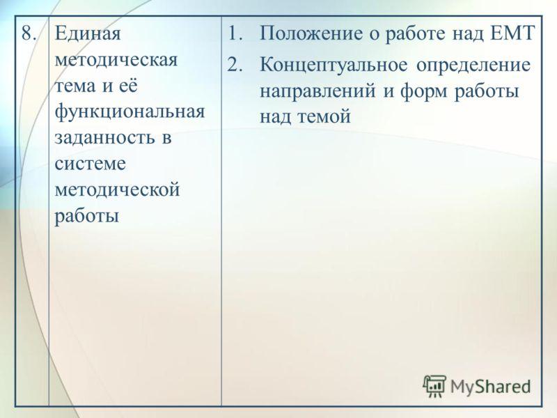 8.Единая методическая тема и её функциональная заданность в системе методической работы 1.Положение о работе над ЕМТ 2.Концептуальное определение направлений и форм работы над темой
