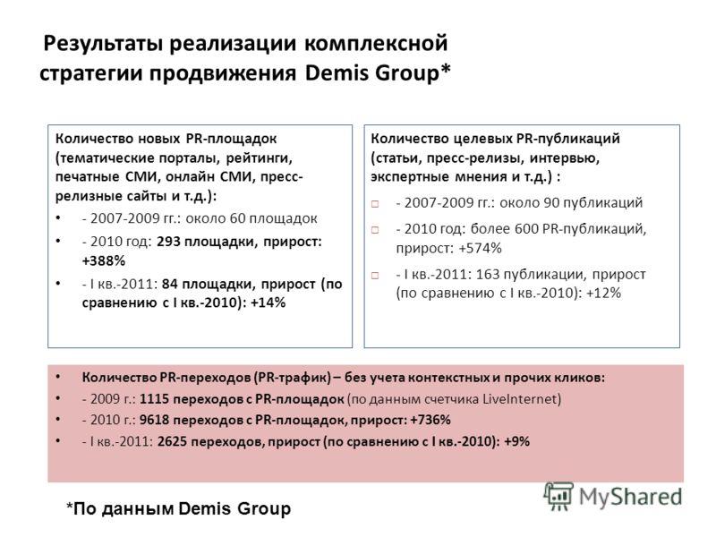 Результаты реализации комплексной стратегии продвижения Demis Group* Количество новых PR-площадок (тематические порталы, рейтинги, печатные СМИ, онлайн СМИ, пресс- релизные сайты и т.д.): - 2007-2009 гг.: около 60 площадок - 2010 год: 293 площадки, п