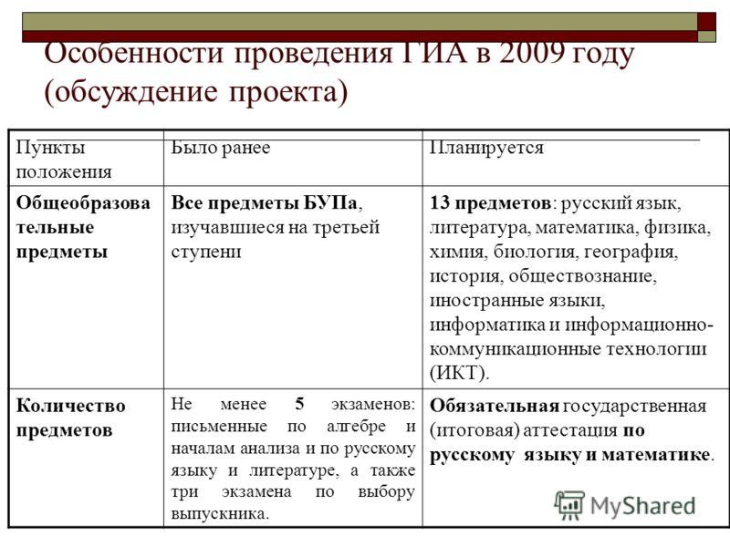 Особенности проведения ГИА в 2009 году (обсуждение проекта) Пункты положения Было ранееПланируется Общеобразова тельные предметы Все предметы БУПа, изучавшиеся на третьей ступени 13 предметов: русский язык, литература, математика, физика, химия, биол