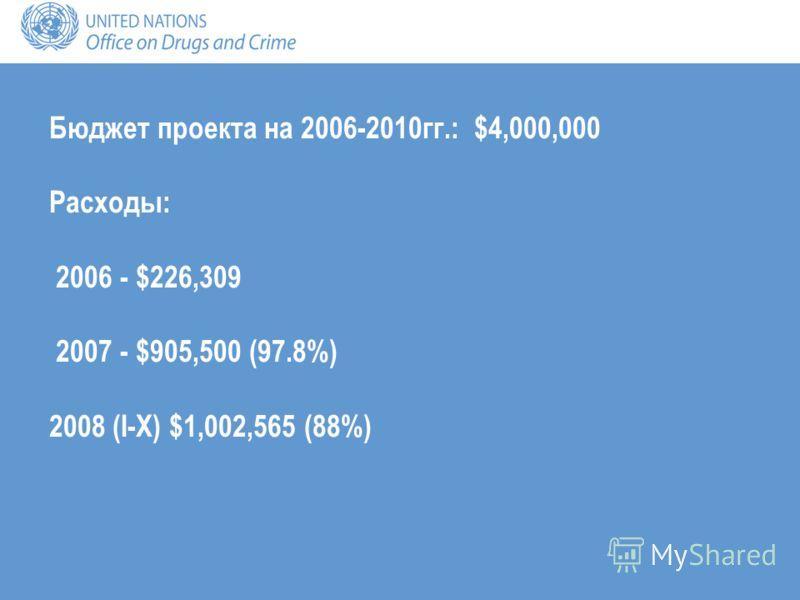 Бюджет проекта на 2006-2010гг.: $4,000,000 Расходы: 2006 - $226,309 2007 - $905,500 (97.8%) 2008 (I-Х) $1,002,565 (88%)