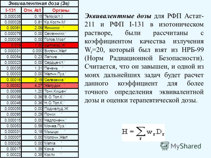 Эквивалентные дозы для РФП Астат- 211 и РФП I-131 в изотоническом растворе, были рассчитаны с коэффициентом качества излучения W r =20, который был взят из НРБ-99 (Норм Радиационной Безопасности). Считается, что он завышен, и одной из моих дальнейших