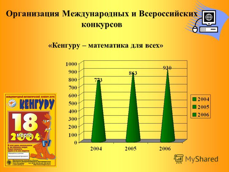 Организация Международных и Всероссийских конкурсов «Кенгуру – математика для всех»