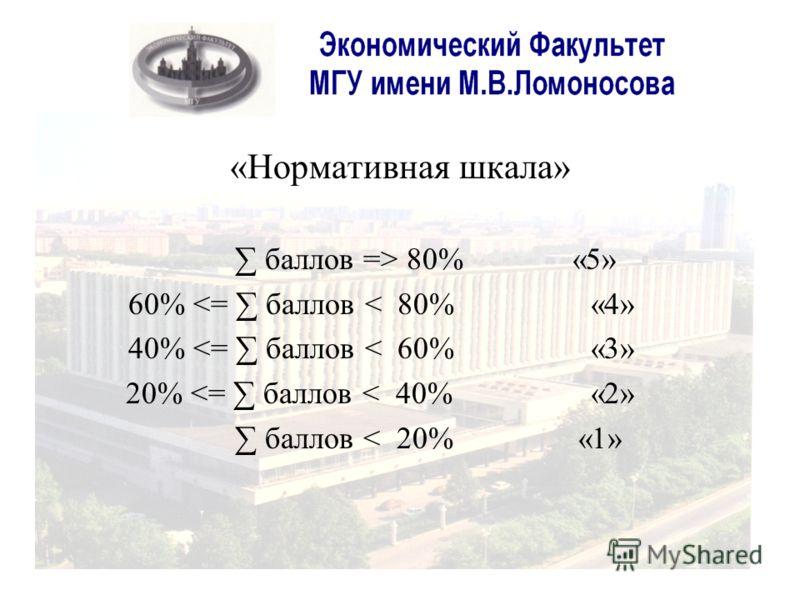 «Нормативная шкала» баллов => 80% «5» 60%
