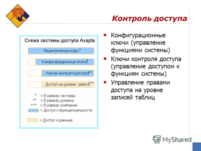 Контроль доступа Конфигурационные ключи (управление функциями системы) Ключи контроля доступа (управление доступом к функциям системы) Управление правами доступа на уровне записей таблиц