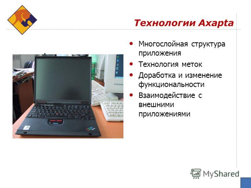 Технологии Axapta Многослойная структура приложения Технология меток Доработка и изменение функциональности Взаимодействие с внешними приложениями