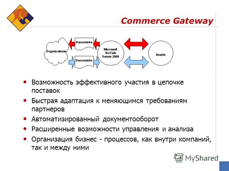 Commerce Gateway Возможность эффективного участия в цепочке поставок Быстрая адаптация к меняющимся требованиям партнеров Автоматизированный документооборот Расширенные возможности управления и анализа Организация бизнес - процессов, как внутри компа