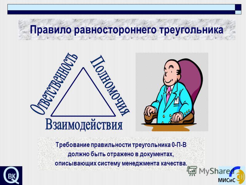 Q ВК Правило равностороннего треугольника Требование правильности треугольника 0-П-В должно быть отражено в документах, описывающих систему менеджмента качества.