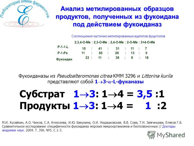 Анализ метилированных образцов продуктов, полученных из фукоидана под действием фукоиданаз Соотношение частично метилированных ацетатов фуцитолов 2,3,4-О-Ме : 2,3-О-Ме : 2,4-О-Ме : 2-О-Ме : 3+4-О-Ме 10 : 41 : 31 : 11 : 7 Р-1-1-L 23 : 11 : 39 : 9 : 18