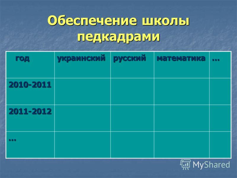 Обеспечение школы педкадрами год годукраинскийрусскийматематика… 2010-2011 2011-2012 …
