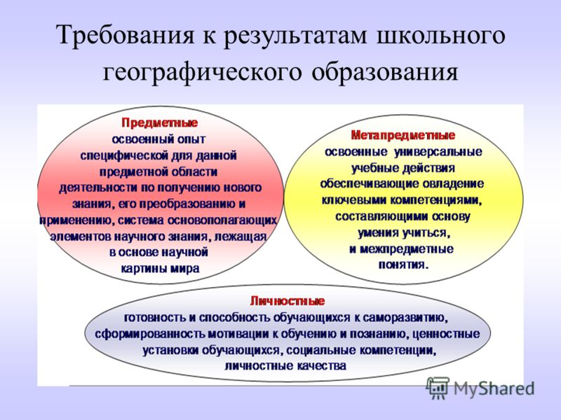 Требования к результатам школьного географического образования
