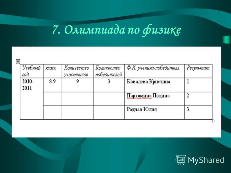 7. Олимпиада по физике