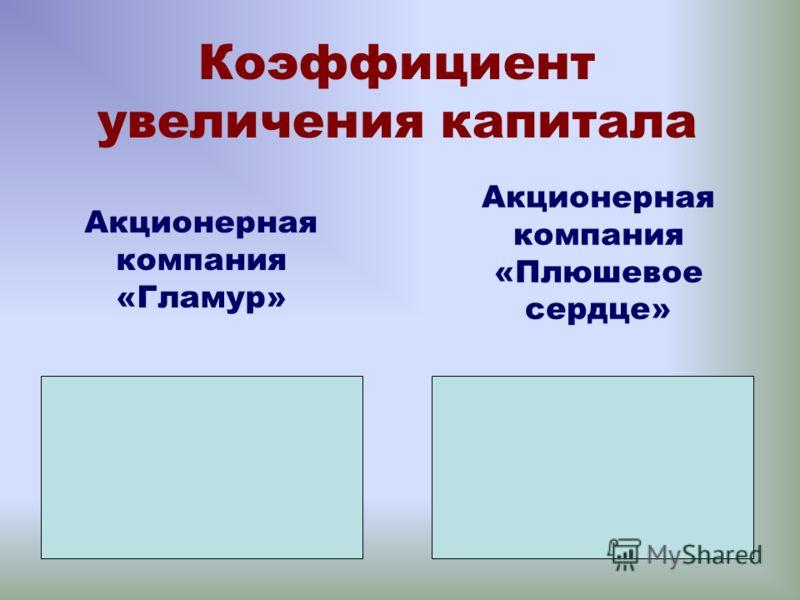 Коэффициент увеличения капитала Акционерная компания «Гламур» Акционерная компания «Плюшевое сердце»