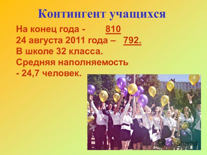 Контингент учащихся На конец года - 810 24 августа 2011 года – 792. В школе 32 класса. Средняя наполняемость - 24,7 человек.