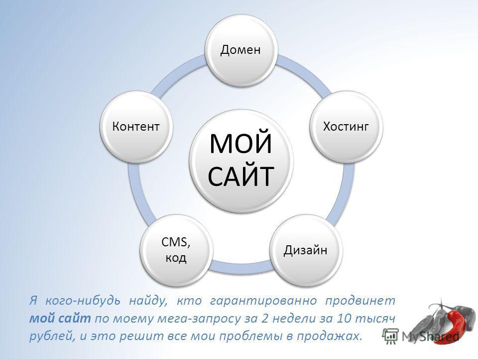 МОЙ САЙТ ДоменХостингДизайн CMS, код Контент