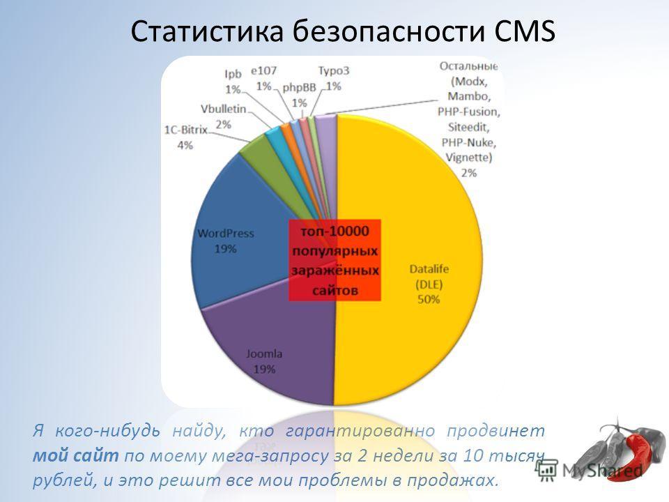 Статистика безопасности CMS Я кого-нибудь найду, кто гарантированно продвинет мой сайт по моему мега-запросу за 2 недели за 10 тысяч рублей, и это решит все мои проблемы в продажах.