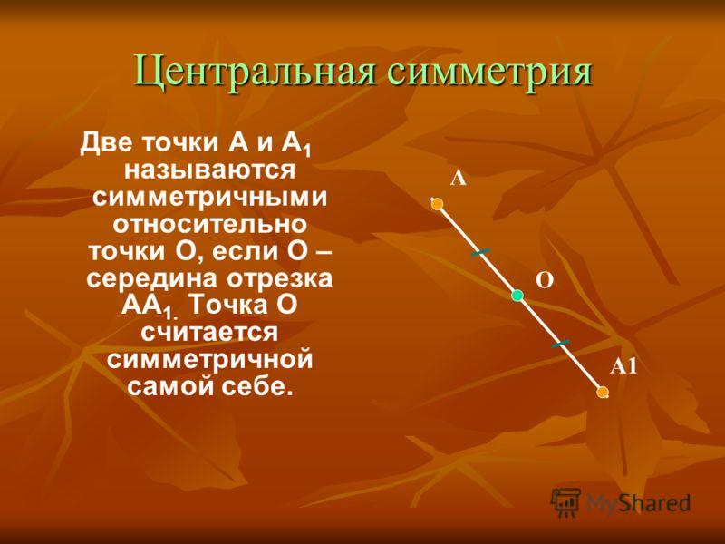Виды симметрии Центральная симметрия Осевая симметрия Осевая симметрияЗеркальнаясимметрия