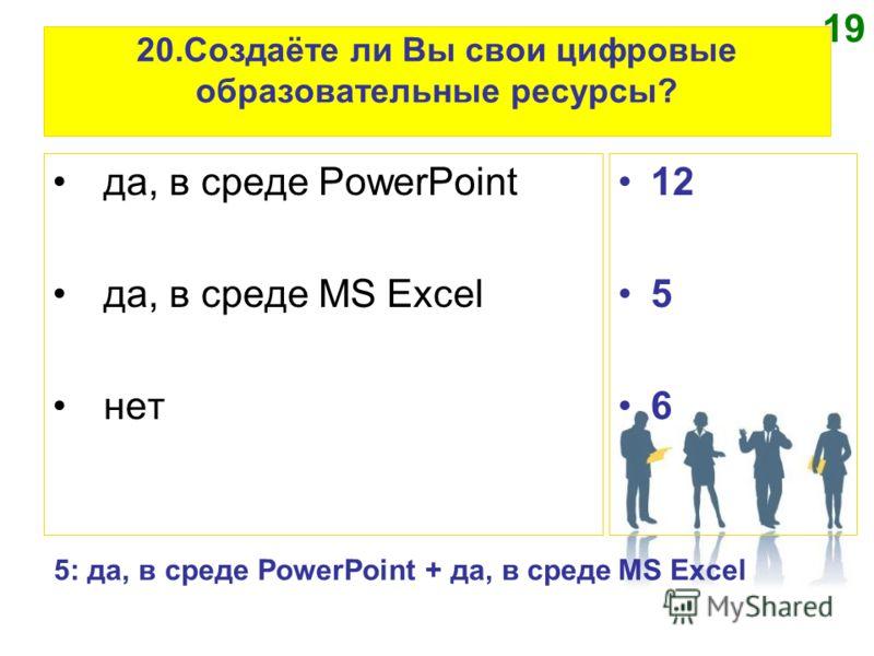 20.Создаёте ли Вы свои цифровые образовательные ресурсы? да, в среде PowerPoint да, в среде MS Excel нет 12 5 6 19 5: да, в среде PowerPoint + да, в среде MS Excel