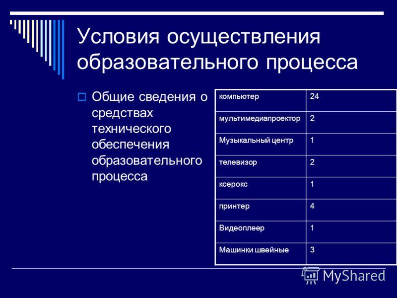 Условия осуществления образовательного процесса Общие сведения о средствах технического обеспечения образовательного процесса компьютер24 мультимедиапроектор2 Музыкальный центр1 телевизор2 ксерокс1 принтер4 Видеоплеер1 Машинки швейные3