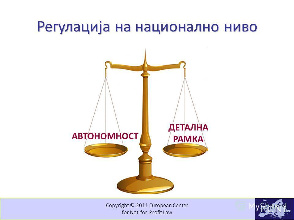 Copyright © 2011 European Center for Not-for-Profit Law Прашање на локално учество на Европско ниво ОДБОР НА ЕВРОПА (Council of Europe) Европски Чартер на Локална Самоуправа (1988): прв меѓународно обврзувачки договор, принципот на субсидијарност Дод