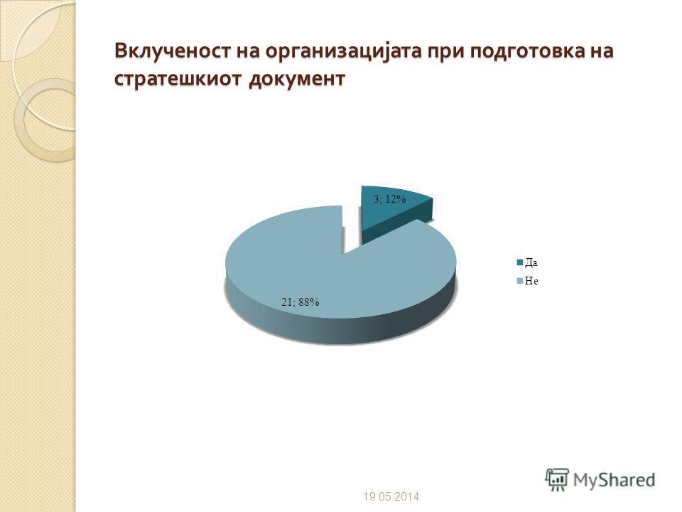 Постоење на стратешки документи за соработка со граѓанските организации ( пр. стратегија за соработка, програма за развој на граѓански сектор и сл.) 09.07.2012