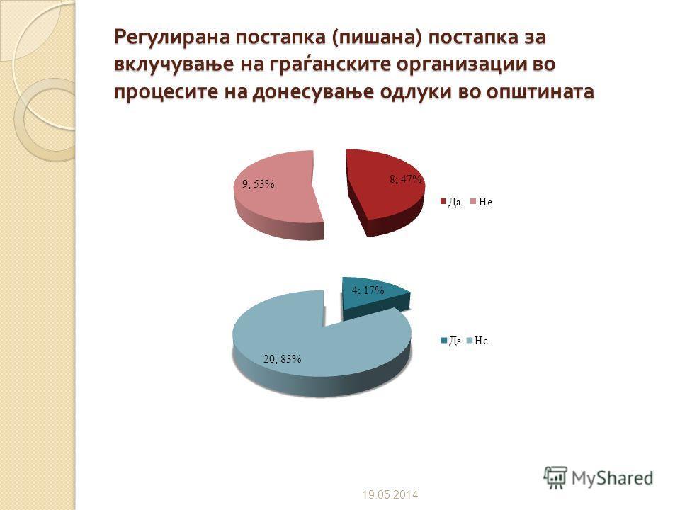 Намера / Потреба да се подготви стратешкиот документ за соработка со граѓанските организации 09.07.2012