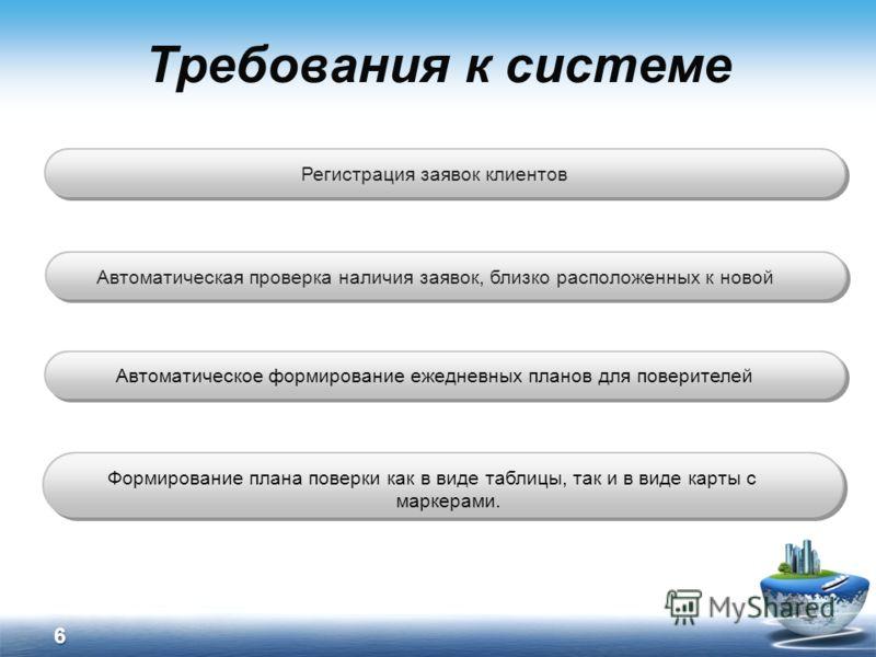 Требования к системе Регистрация заявок клиентов Автоматическая проверка наличия заявок, близко расположенных к новой Автоматическое формирование ежедневных планов для поверителей Формирование плана поверки как в виде таблицы, так и в виде карты с ма