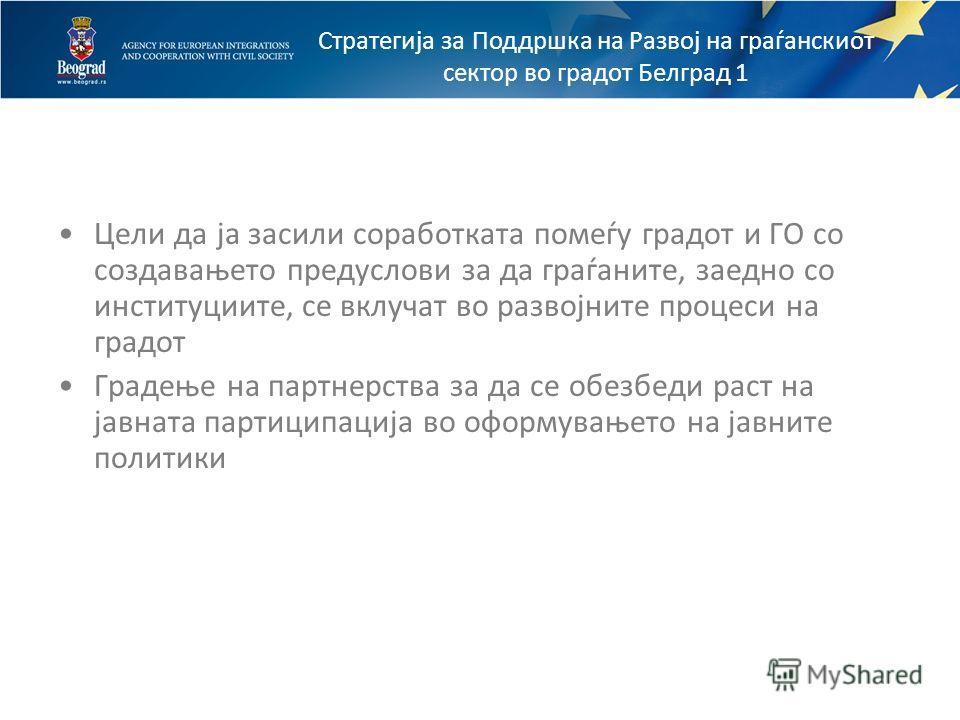 Механизми на Соработка 3 Организација на настани (тркалезни маси, семинари, дебати ), придонеси Вклученост на бизнис секторот Фасилитирање на дијалог помеѓу ГО и други институции на градот Белград во взаемен развој на политики Стратегија за поддршка