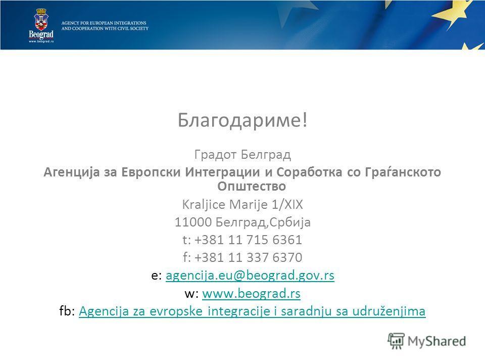 Идни планови Дом на Човекови права и Демократија Датабаза на ресурси на ГО-ата на Белград Мулти-годишно финансирање Финансиска поддршка за имплементација на ЕУ- финансирани проекти Белград – Европски Град на Културата 2020?