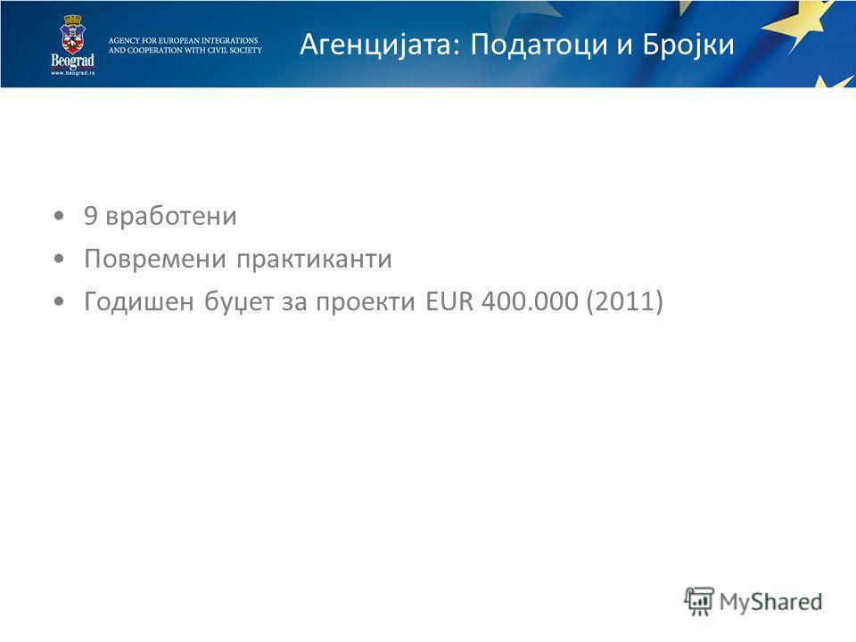 Агенцијата: Легална Рамка Член 71 од Одлуката на Администрацијата на Град Белград: Агенцијата го поддржува граѓанскиот сектор во основањето на дијалог и засилувањето на партнерство во проекти што се од значајност на градот Белград; го помага создавањ