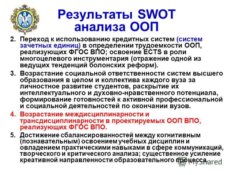 Результаты SWOT анализа ООП 2.Переход к использованию кредитных систем (систем зачетных единиц) в определении трудоемкости ООП, реализующих ФГОС ВПО; освоение ECTS в роли многоцелевого инструментария (отражение одной из ведущих тенденций болонских ре