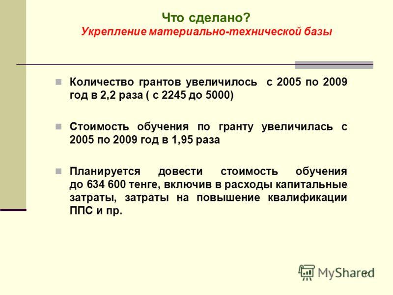 17 Что сделано? Укрепление материально-технической базы Количество грантов увеличилось с 2005 по 2009 год в 2,2 раза ( с 2245 до 5000) Стоимость обучения по гранту увеличилась с 2005 по 2009 год в 1,95 раза Планируется довести стоимость обучения до 6