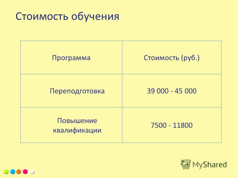 Стоимость обучения ПрограммаСтоимость (руб.) Переподготовка39 000 - 45 000 Повышение квалификации 7500 - 11800